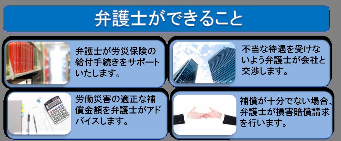 労災ページ用(弁護士ができること).png