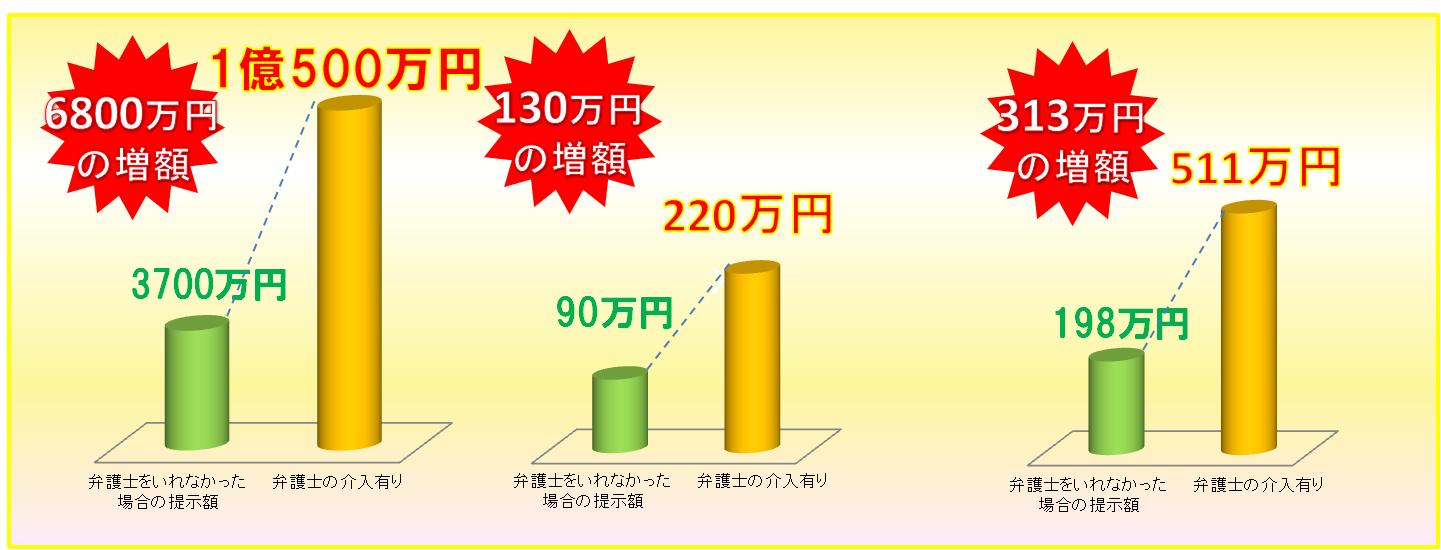 労災事例グラフ.png